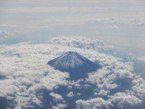 富士山の高さは2