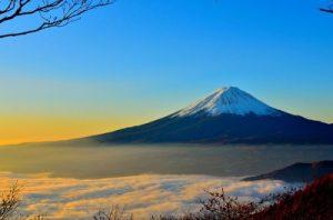 富士山の標高の覚え方1